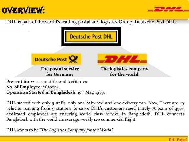 Dhl Bangladesh Remittance Procedure