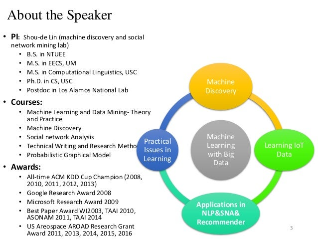 [DSC x TAAI 2016] 林守德 / 人工智慧與機器學習在推薦系統上的應用 Slide 3
