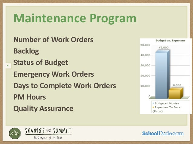 Key Performance Indicators For Facility Operations From