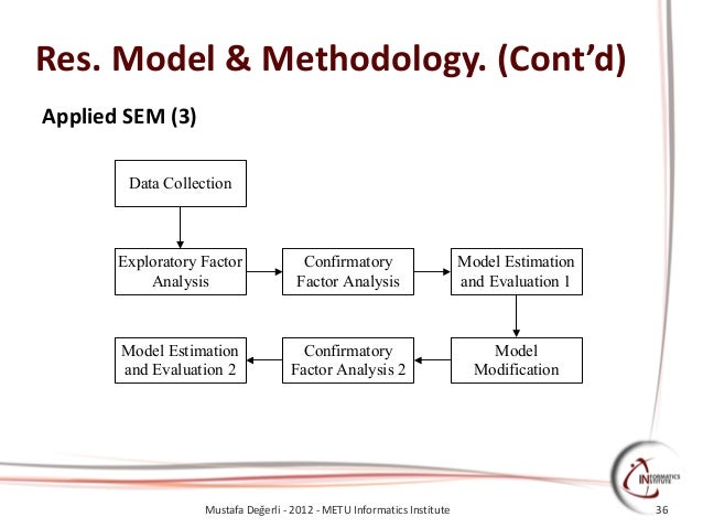 thesis using structural equation modeling