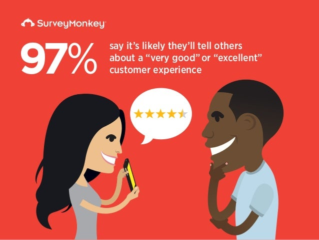 Why Great Customer Service is Worth It Slide 2