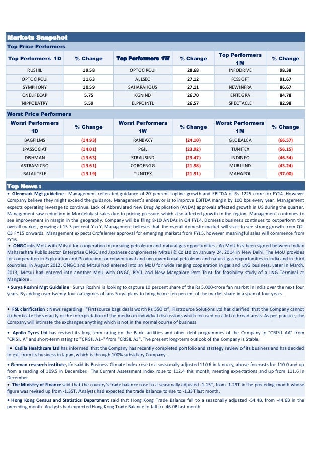 research paper on indian stock market This area in india in this paper we have used the arch model to measure the  volatility  were taken for study and the volatility of the sectors such as nse cnx   variables and the singapore stock market index (sti), as well as with various.
