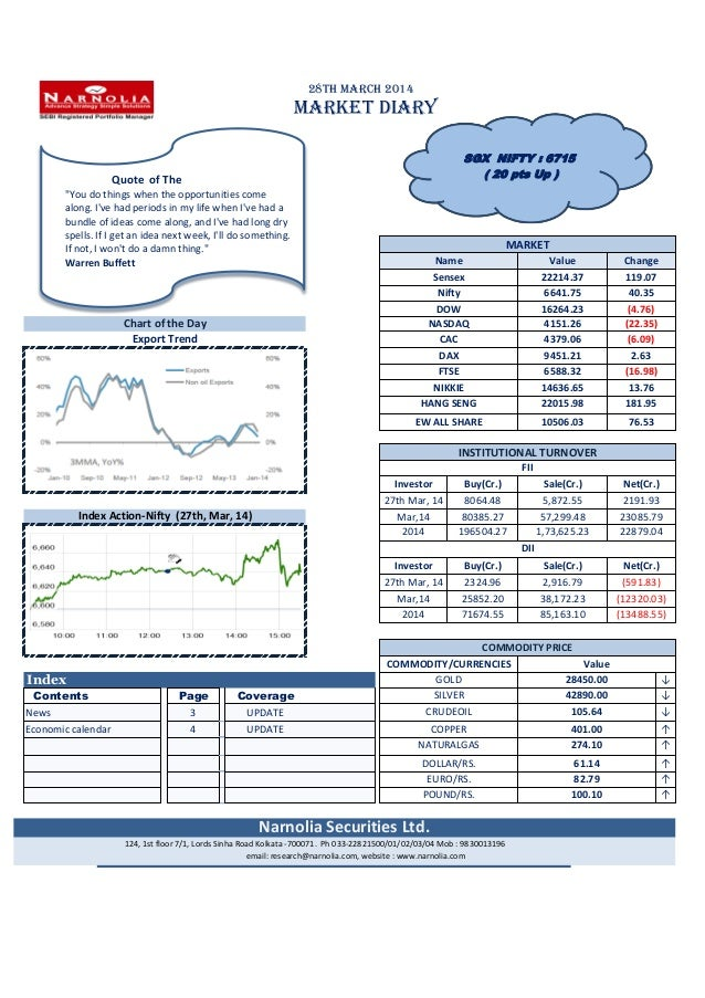 28th March 2014 MARKET DIARY Index ↓ Contents Page Coverage ↓ 3 UPDATE ↓ 4 UPDATE ↑ ↑ ↑ ↑ ↑ NATURALGAS Mar,14 (13488.55) 2...