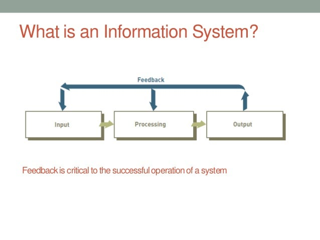 introduction to information system If you want to buy introduction to information systems - loose leaf online for an affordable and discounted price, you are in the best place to do so.