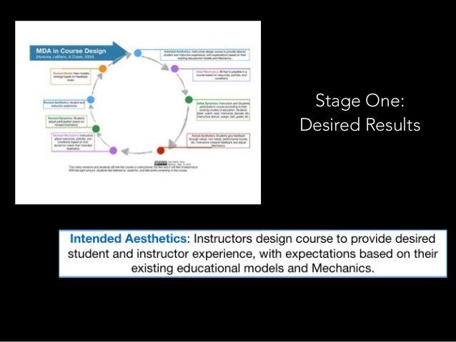 Mda for course design 8-12-15 Slide 33