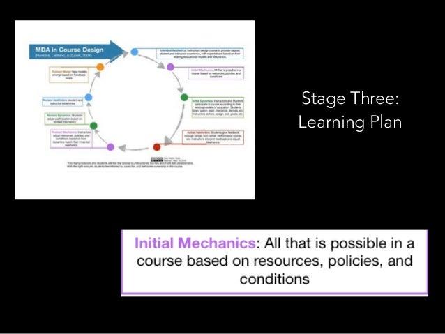 Mda for course design 8-12-15 Slide 34