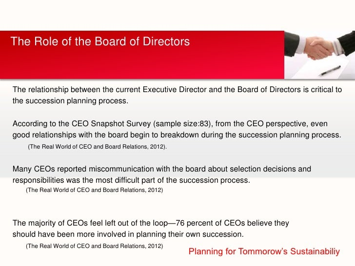 The Role of the Board of DirectorsThe relationship between the current Executive Director and the Board of Directors is cr...