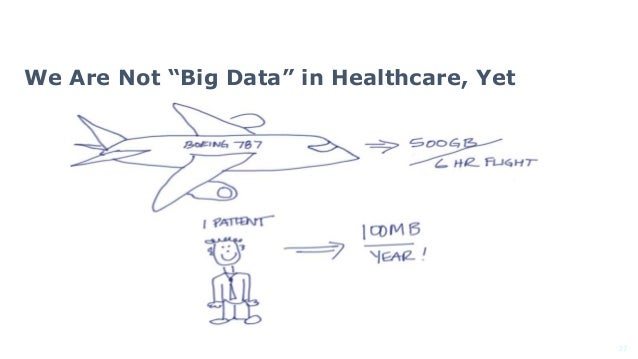 """We Are Not """"Big Data"""" in Healthcare, Yet 27"""
