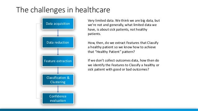 32 The challenges in healthcare Data acquisition Data reduction Feature extraction Classification & Clustering Confidence ...