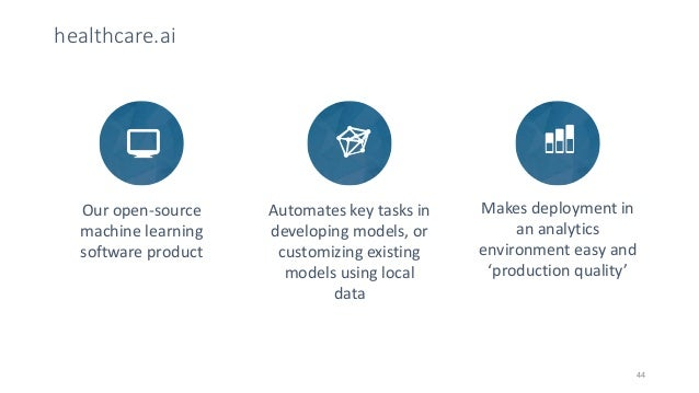 healthcare.ai 44 Our open-source machine learning software product Automates key tasks in developing models, or customizin...