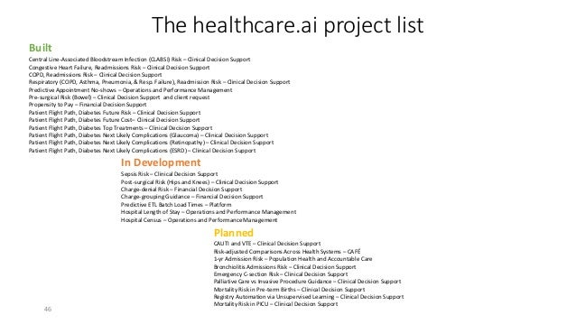The healthcare.ai project list 46 Central Line-Associated Bloodstream Infection (CLABSI) Risk – Clinical Decision Support ...