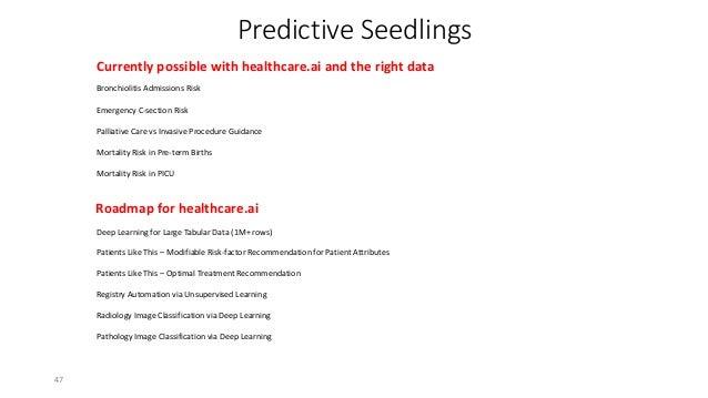 Predictive Seedlings 47 Bronchiolitis Admissions Risk Emergency C-section Risk Palliative Care vs Invasive Procedure Guida...