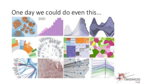 Data is cool, but there ain't no data (driven) revolution - Rakesh Rajani Slide 3