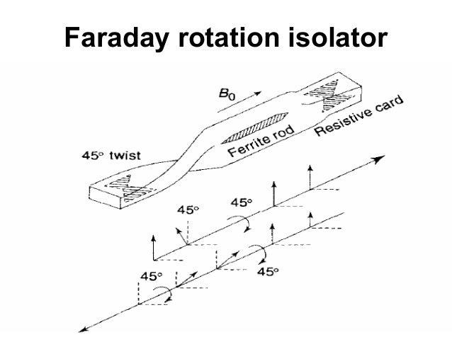 gyrator in microwave pdf