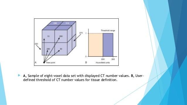 Dementia: role of MRI