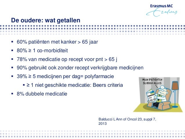 spruw medicatie zonder recept