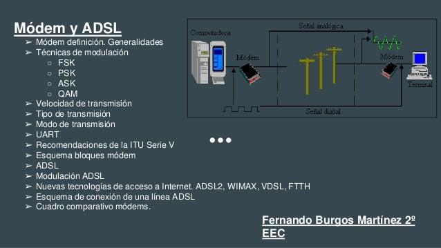 Módem y ADSL ➢ Módem definición. Generalidades ➢ Técnicas de modulación ○ FSK ○ PSK ○ ASK ○ QAM ➢ Velocidad de transmisión...