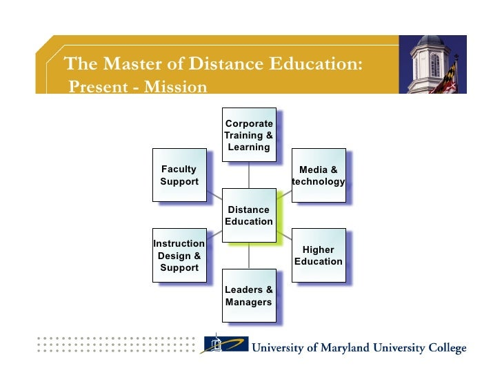 The Master of Distance Education    Present - Curriculum                                    Core          DE Foundations: ...