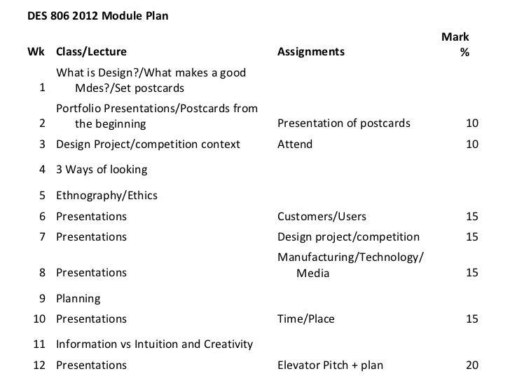 DES 806 2012 Module Plan                                                                           MarkWk Class/Lecture   ...