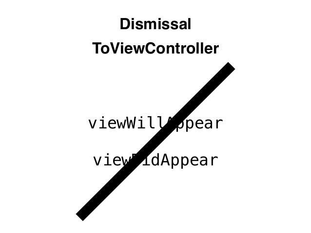 [UIView animateWithDuration:self.duration delay:0.0 options:0 animations:^{ fromViewController.view.alpha = 0.0f; } comple...