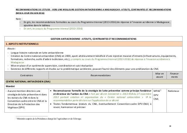 14 RECOMMANDATIONS DE L'ETUDE - VERS UNE MEILLEURE GESTION ANTIACRIDIENNE A MADAGASCAR : ATOUTS, CONTRAINTES ET RECOMMANDA...