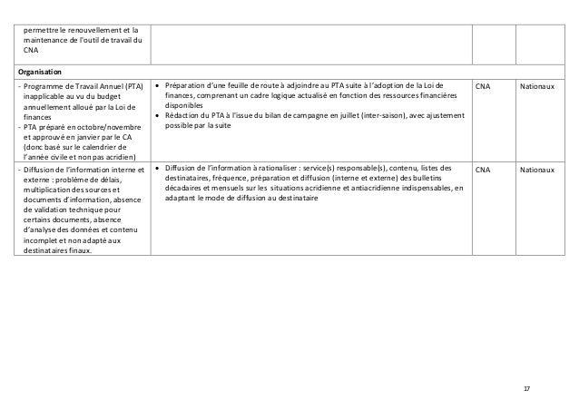 17 permettre le renouvellement et la maintenance de l'outil de travail du CNA Organisation - Programme de Travail Annuel (...