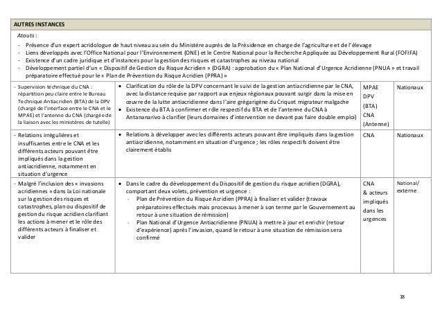 18 AUTRES INSTANCES Atouts : - Présence d'un expert acridologue de haut niveau au sein du Ministère auprès de la Présidenc...
