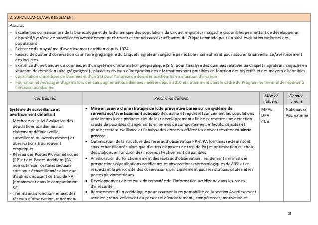 19 2. SURVEILLANCE/AVERTISSEMENT Atouts : - Excellentes connaissances de la bio-écologie et de la dynamique des population...
