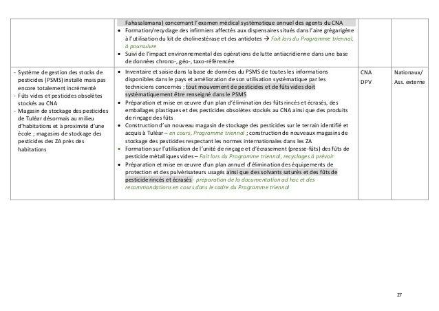 27 Fahasalamana) concernant l'examen médical systématique annuel des agents du CNA  Formation/recyclage des infirmiers af...