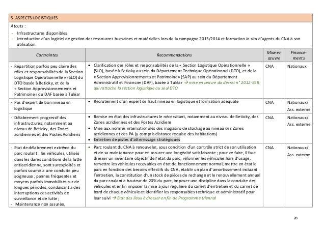 28 5. ASPECTS LOGISTIQUES Atouts : - Infrastructures disponibles - Introduction d'un logiciel de gestion des ressources hu...