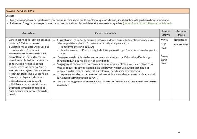 30 6. ASSISTANCE EXTERNE Atouts : - Longue coopération des partenaires techniques et financiers sur la problématique acrid...