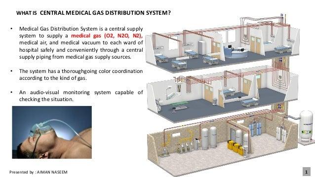 2  • medical gas distribution