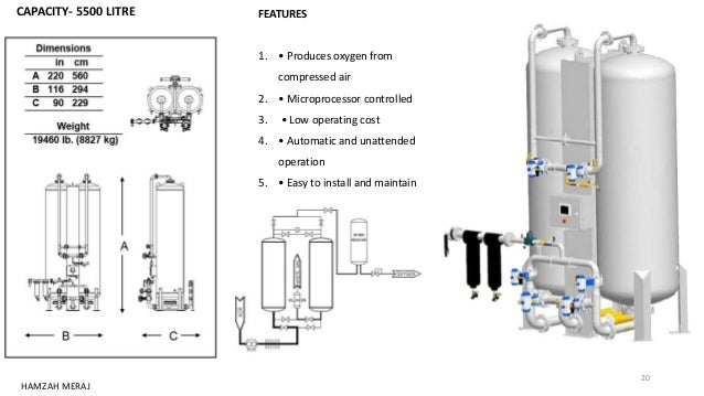 medical gas wiring diagram car gas wiring diagram
