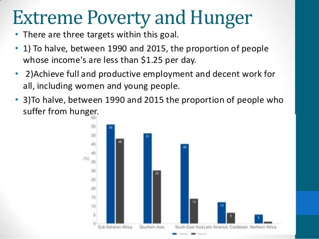 goal 1 Goal 1 calls for an end to poverty in all its manifestations by 2030 it also aims to ensure social protection for the poor and vulnerable, increase access to basic.