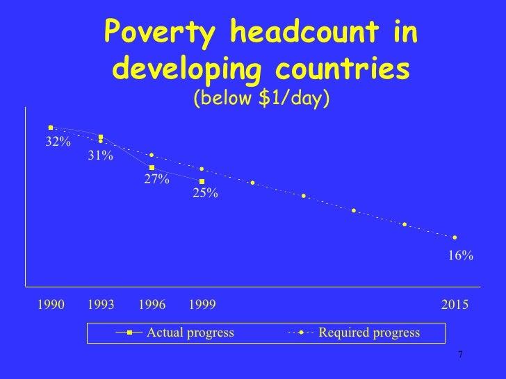 mdg presentation Millennium development goals continued introduction to the millennium development goals at the millennium summit in september 2000.