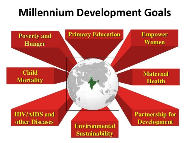 food security and millennium development goals Relevant indicators drawn from the world development indicators, reorganized according to the goals and targets of the millennium development goals (mdgs.