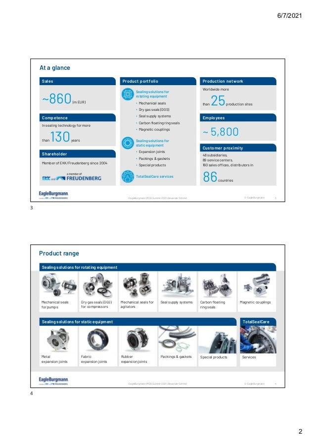 6/7/2021 2 © EagleBurgmann 3 EagleBurgmann | MDG Summit 2021 | Alexander Schmid At a glance Sales ~860(m EUR) Competence I...