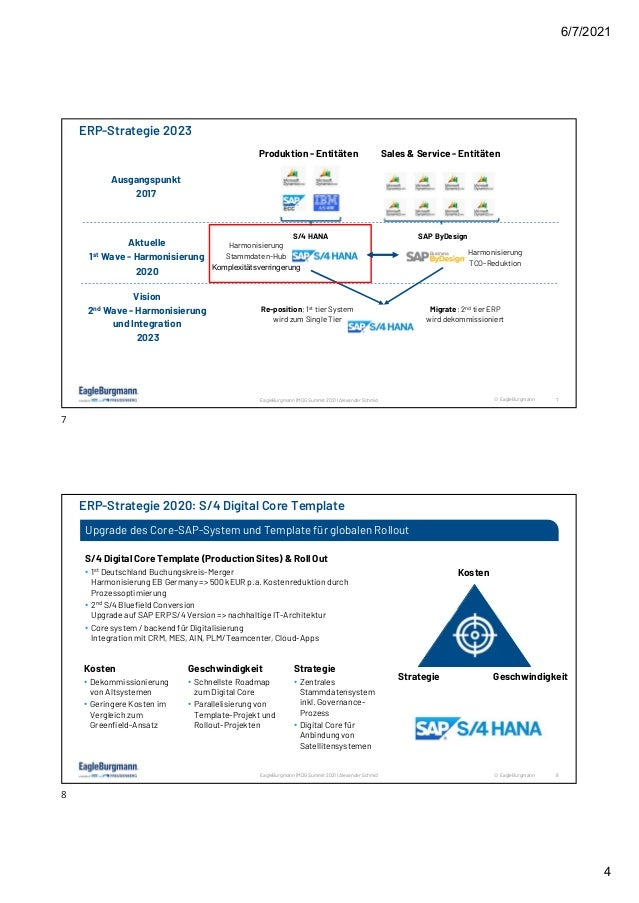 6/7/2021 4 © EagleBurgmann 7 EagleBurgmann | MDG Summit 2021 | Alexander Schmid ERP-Strategie 2023 Sales & Service - Entit...