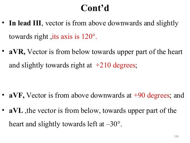 Cont'd • In lead III, vector is from above downwards and slightly towards right ,its axis is 120°. • aVR, Vector is from b...