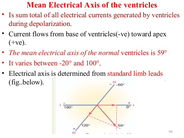 Mean Electrical Axis of the ventricles • Is sum total of all electrical currents generated by ventricles during depolariza...