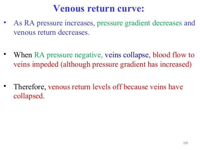 Venous return curve: • As RA pressure increases, pressure gradient decreases and venous return decreases. • When RA pressu...
