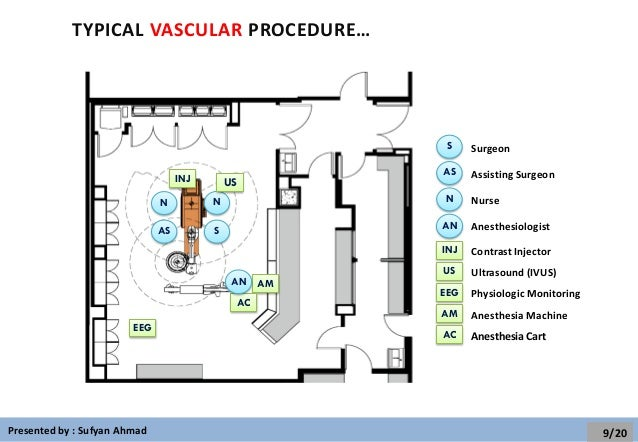 Operating Room Design Layout