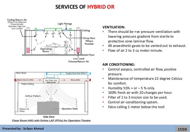Armstrong Air Handler Wiring Diagram Schematic: Armstrong Air Handler Wiring Diagram At Shintaries.co