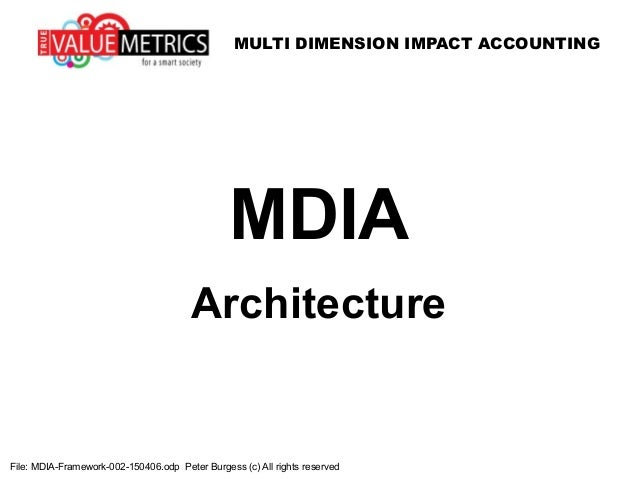 MULTI DIMENSION IMPACT ACCOUNTING File: MDIA-Framework-002-150406.odp Peter Burgess (c) All rights reserved MDIA Architect...