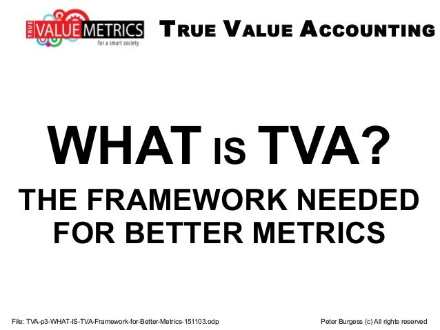 File: TVA-p3-WHAT-IS-TVA-Framework-for-Better-Metrics-151103.odp Peter Burgess (c) All rights reserved WHAT IS TVA? THE FR...