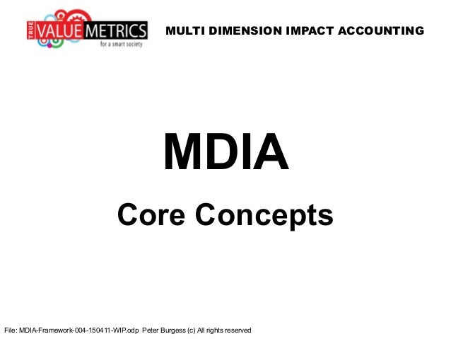MULTI DIMENSION IMPACT ACCOUNTING File: MDIA-Framework-004-150411-WIP.odp Peter Burgess (c) All rights reserved MDIA Core ...