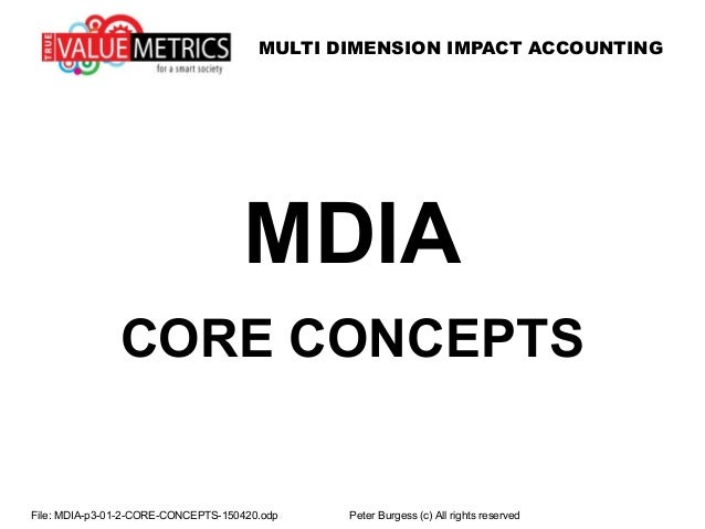 MULTI DIMENSION IMPACT ACCOUNTING File: MDIA-p3-01-2-CORE-CONCEPTS-150420.odp Peter Burgess (c) All rights reserved MDIA C...