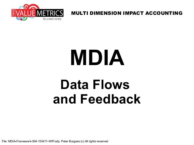 MULTI DIMENSION IMPACT ACCOUNTING File: MDIA-Framework-004-150411-WIP.odp Peter Burgess (c) All rights reserved MDIA Data ...