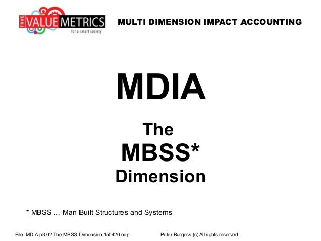MULTI DIMENSION IMPACT ACCOUNTING File: MDIA-p3-02-The-MBSS-Dimension-150420.odp Peter Burgess (c) All rights reserved MDI...