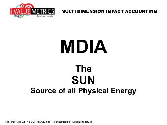 MULTI DIMENSION IMPACT ACCOUNTING File: MDIA-p3-02-The-SUN-150420.odp Peter Burgess (c) All rights reserved MDIA The SUN S...